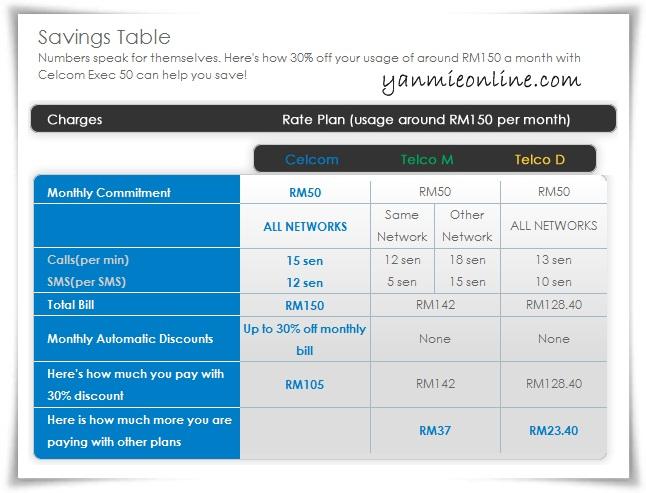 saving table
