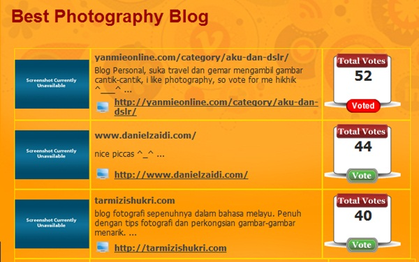 Best Photography Blog