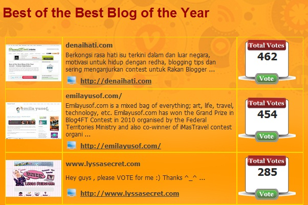 best of the best blog of the year