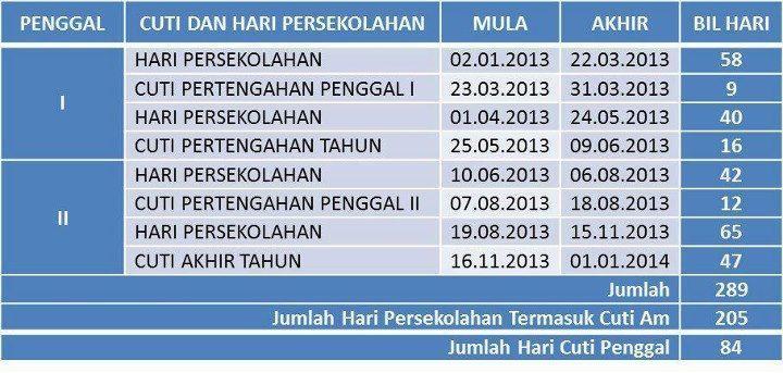 Takwim Persekolahan Bagi Tahun 2013. Rujukan Buat Beli Tiket :)