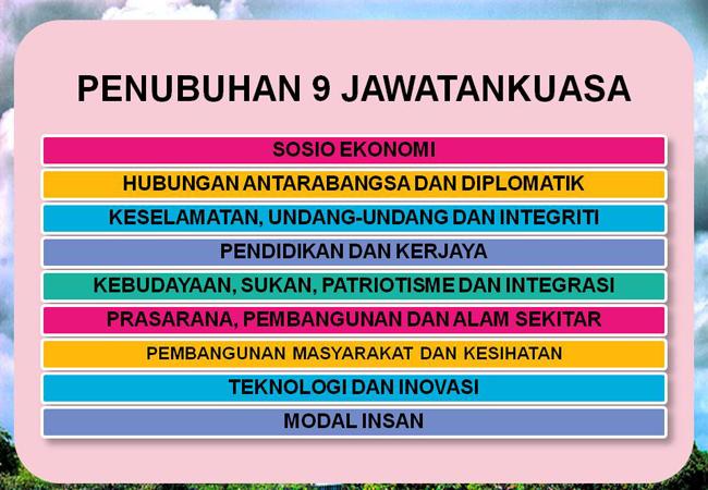 parlimen belia malaysia