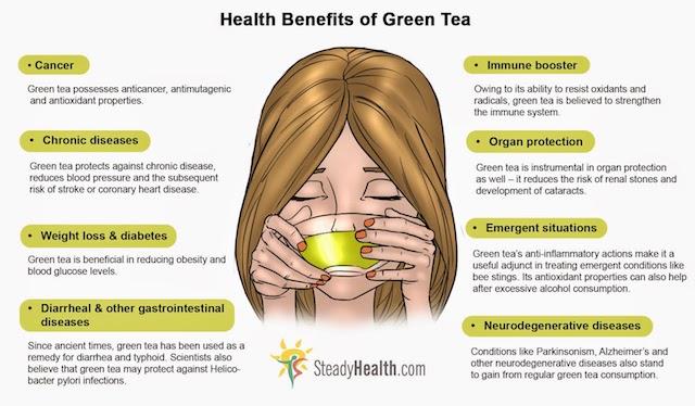 khasiat green tea teh hijau