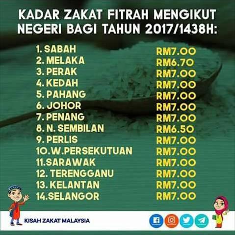 kadar zakat fitrah malaysia 2017